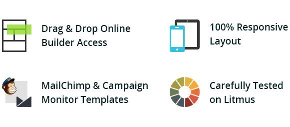 Karobar Multipurpose Email Template + Builder Access